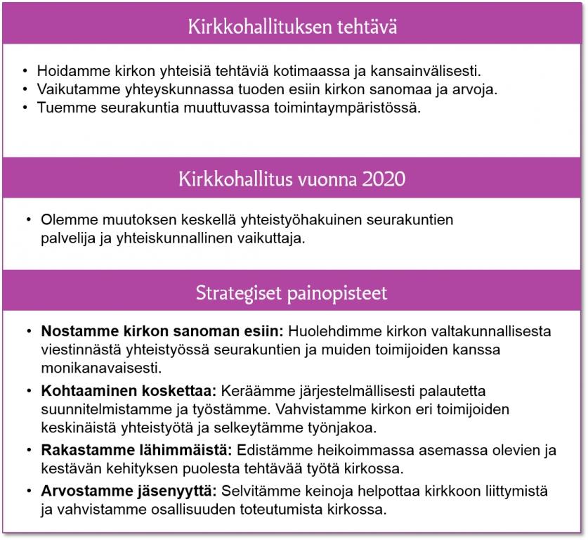eu rahoitus yhdistyksille Suonenjoki